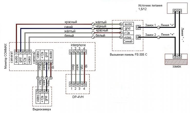 Commax com схема подключения